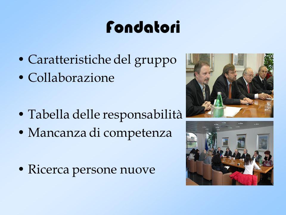 Fondatori Caratteristiche del gruppo Collaborazione Tabella delle responsabilità Mancanza di competenza Ricerca persone nuove