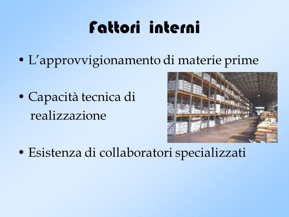 Fattori interni Lapprovvigionamento di materie prime Capacità tecnica di realizzazione Esistenza di collaboratori specializzati