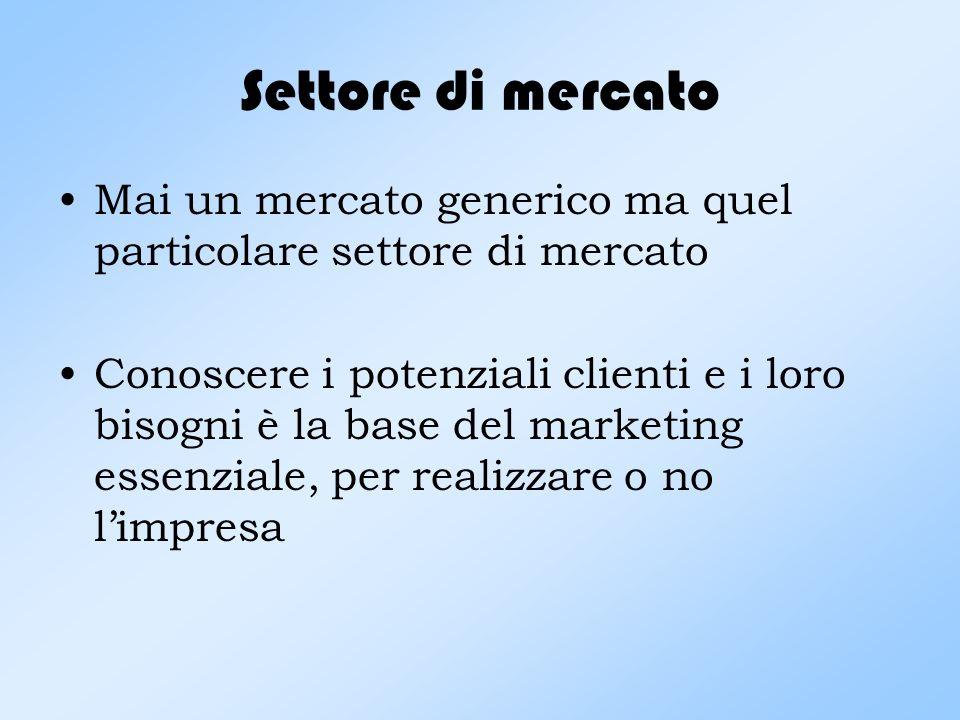Settore di mercato Mai un mercato generico ma quel particolare settore di mercato Conoscere i potenziali clienti e i loro bisogni è la base del marketing essenziale, per realizzare o no limpresa