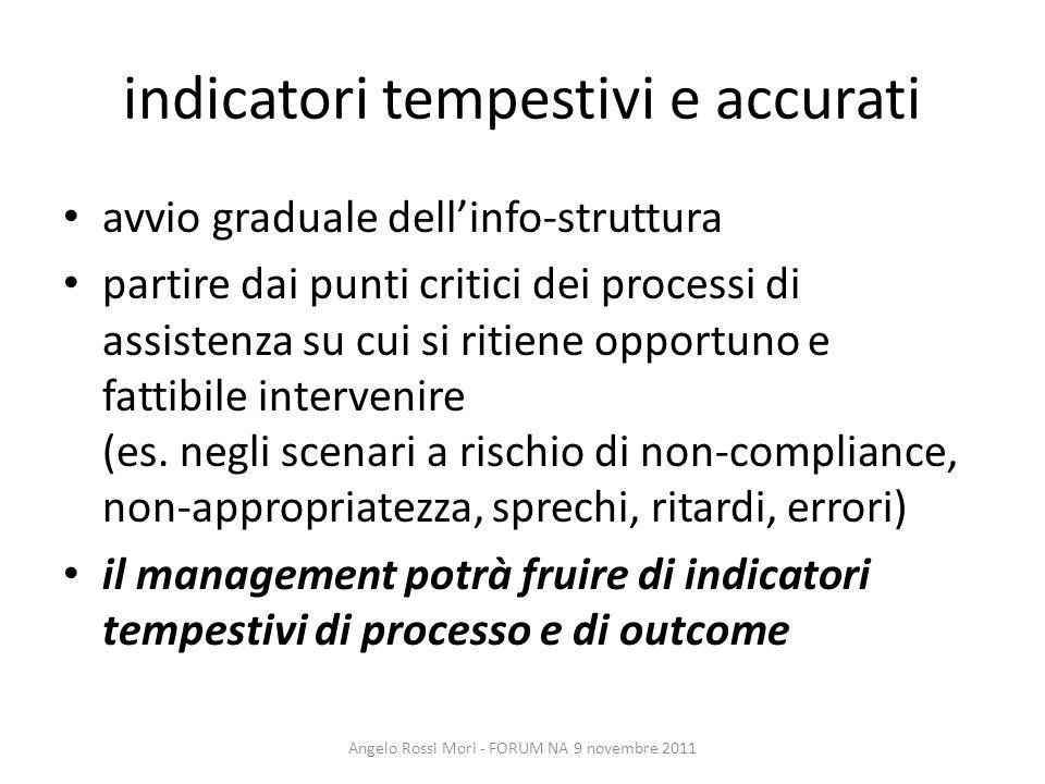 indicatori tempestivi e accurati avvio graduale dellinfo-struttura partire dai punti critici dei processi di assistenza su cui si ritiene opportuno e fattibile intervenire (es.