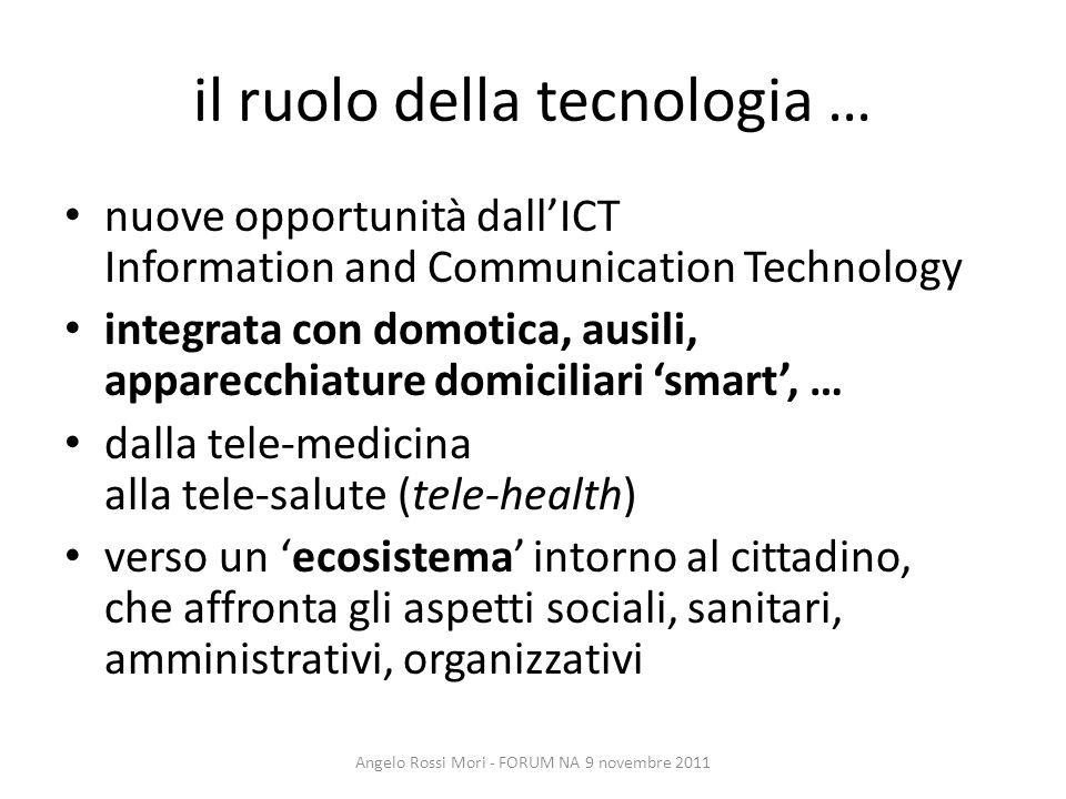 il ruolo della tecnologia … nuove opportunità dallICT Information and Communication Technology integrata con domotica, ausili, apparecchiature domicil