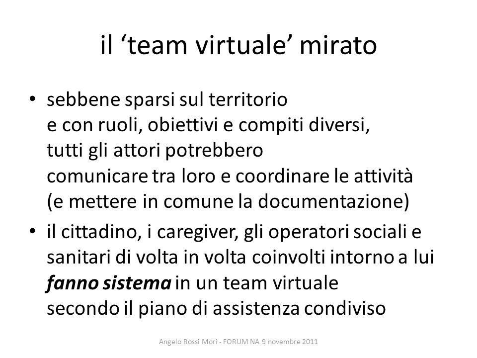 il team virtuale mirato sebbene sparsi sul territorio e con ruoli, obiettivi e compiti diversi, tutti gli attori potrebbero comunicare tra loro e coor