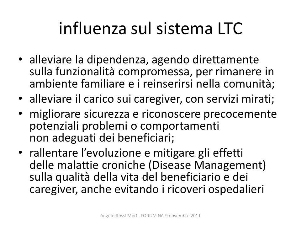 influenza sul sistema LTC alleviare la dipendenza, agendo direttamente sulla funzionalità compromessa, per rimanere in ambiente familiare e i reinseri