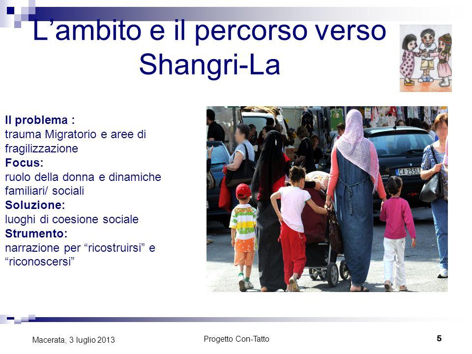 Progetto Con-Tatto 5 Macerata, 3 luglio 2013 Lambito e il percorso verso Shangri-La Il problema : trauma Migratorio e aree di fragilizzazione Focus: r