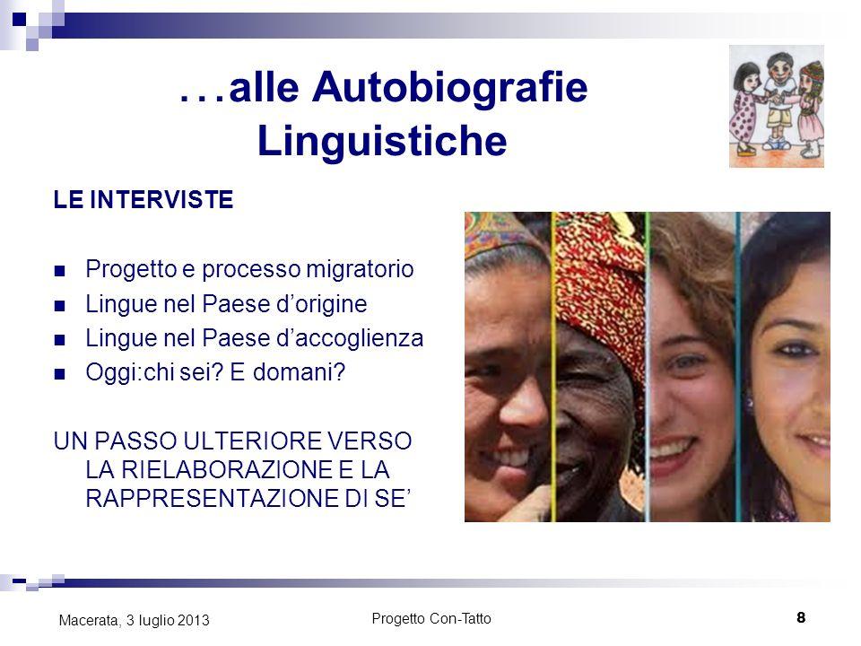 … alle Autobiografie Linguistiche LE INTERVISTE Progetto e processo migratorio Lingue nel Paese dorigine Lingue nel Paese daccoglienza Oggi:chi sei? E