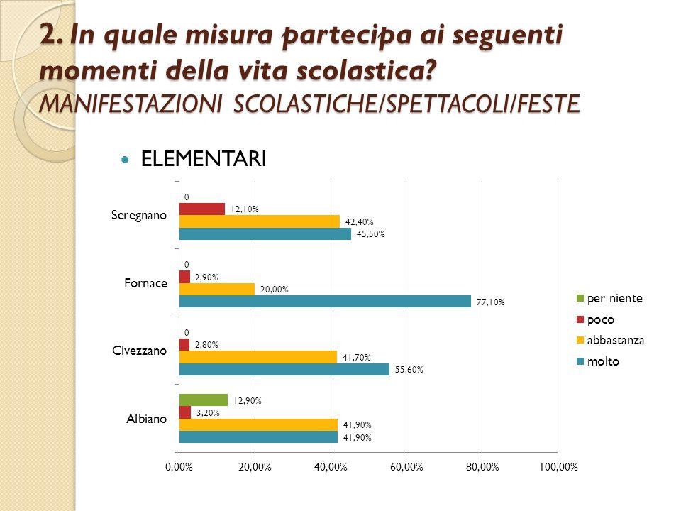 2. In quale misura partecipa ai seguenti momenti della vita scolastica? MANIFESTAZIONI SCOLASTICHE/SPETTACOLI/FESTE ELEMENTARI