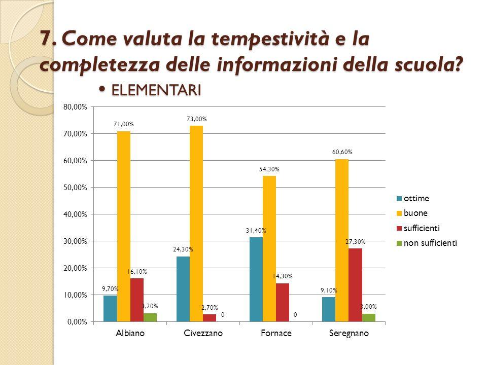 7. Come valuta la tempestività e la completezza delle informazioni della scuola? ELEMENTARI