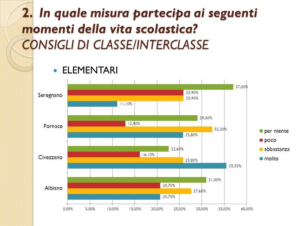 2. In quale misura partecipa ai seguenti momenti della vita scolastica? CONSIGLI DI CLASSE/INTERCLASSE ELEMENTARI