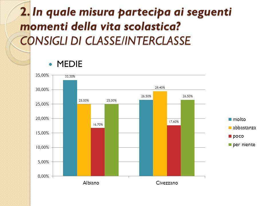 2. In quale misura partecipa ai seguenti momenti della vita scolastica? CONSIGLI DI CLASSE/INTERCLASSE MEDIE