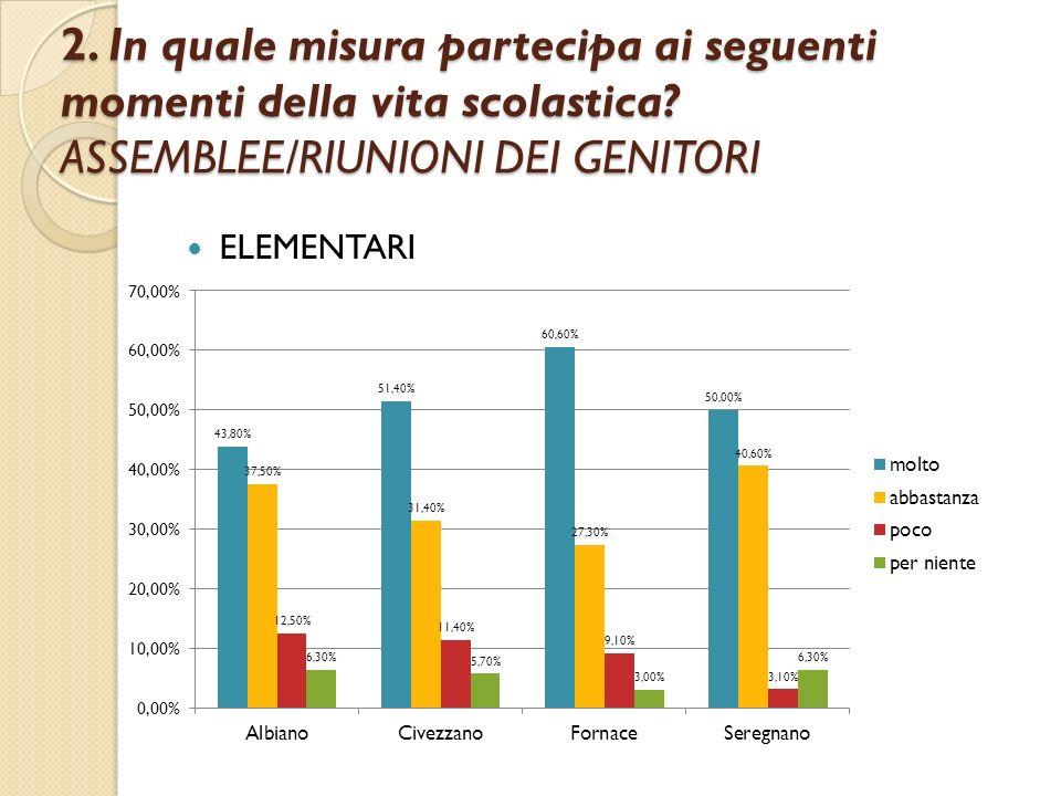 2. In quale misura partecipa ai seguenti momenti della vita scolastica? ASSEMBLEE/RIUNIONI DEI GENITORI ELEMENTARI