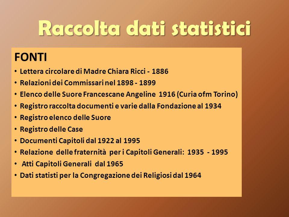 Raccolta dati statistici FONTI Lettera circolare di Madre Chiara Ricci - 1886 Relazioni dei Commissari nel 1898 - 1899 Elenco delle Suore Francescane