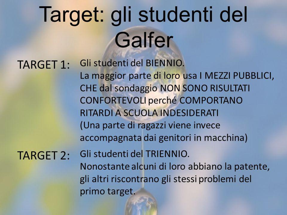 Target: gli studenti del Galfer TARGET 1: Gli studenti del BIENNIO. La maggior parte di loro usa I MEZZI PUBBLICI, CHE dal sondaggio NON SONO RISULTAT