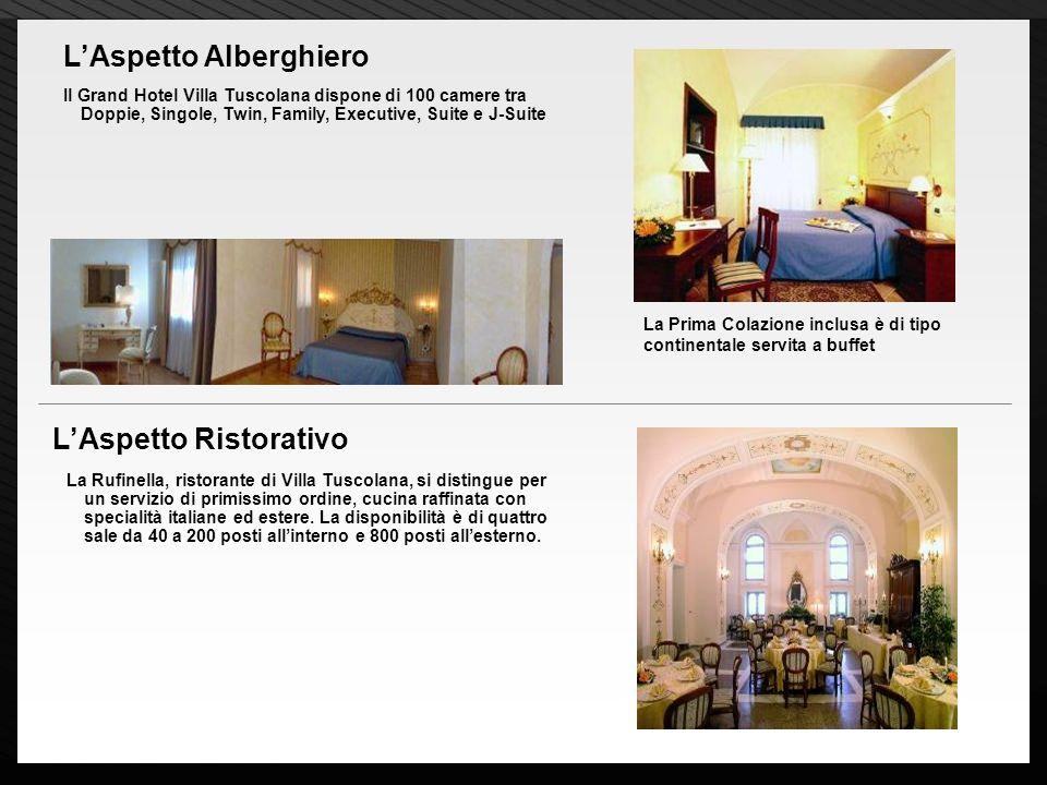 Page 9 Il Grand Hotel Villa Tuscolana dispone di 100 camere tra Doppie, Singole, Twin, Family, Executive, Suite e J-Suite LAspetto Alberghiero La Prim