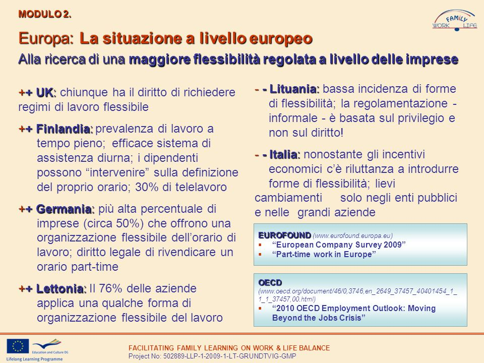 FACILITATING FAMILY LEARNING ON WORK & LIFE BALANCE Project No: 502889-LLP-1-2009-1-LT-GRUNDTVIG-GMP MODULO 2. Europa: La situazione a livello europeo