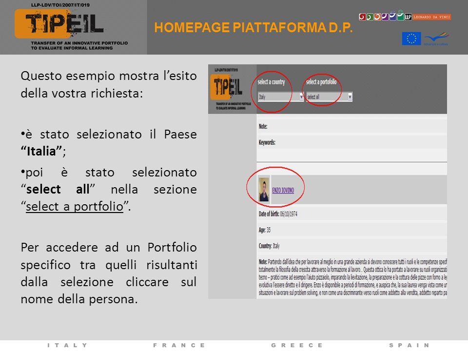 Questo esempio mostra lesito della vostra richiesta: è stato selezionato il Paese Italia; poi è stato selezionatoselect all nella sezioneselect a portfolio.