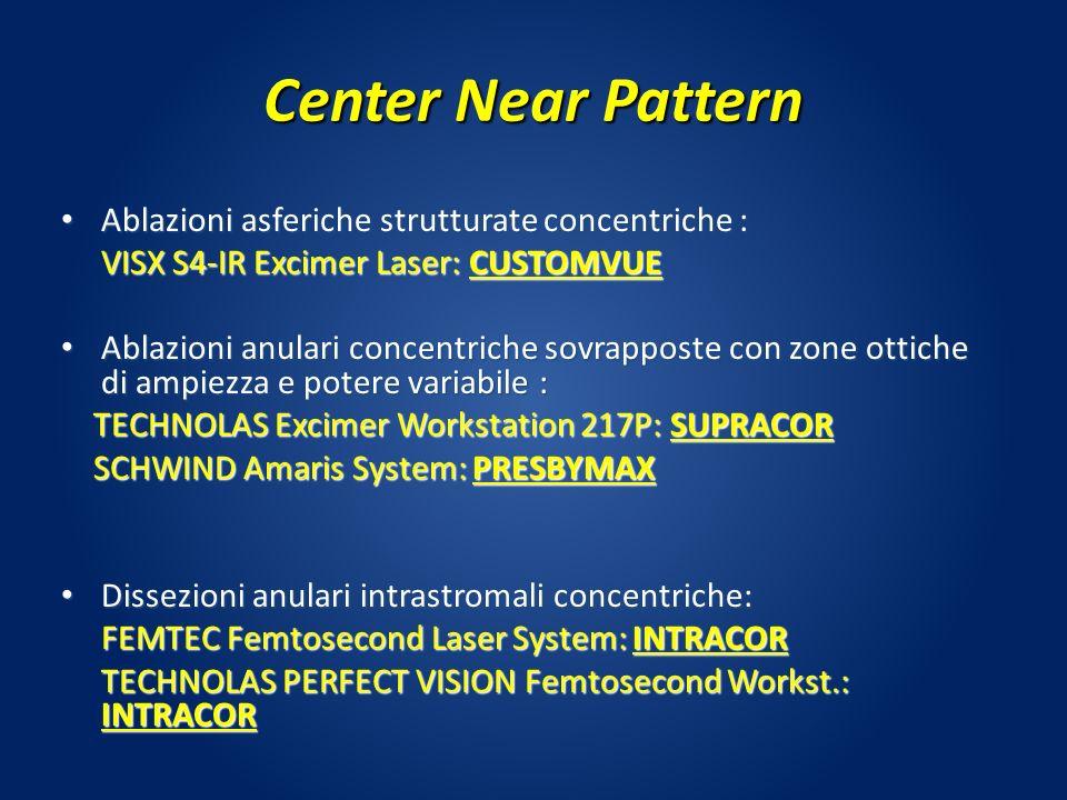 Center Near Pattern Ablazioni asferiche strutturate concentriche : Ablazioni asferiche strutturate concentriche : VISX S4-IR Excimer Laser: CUSTOMVUE