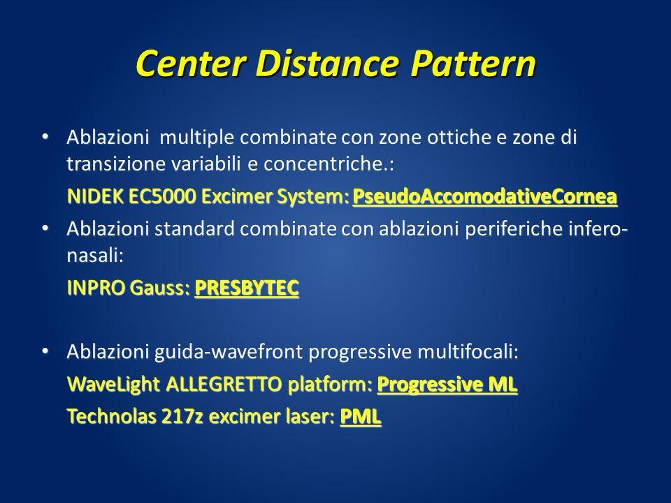 Center Distance Pattern Ablazioni multiple combinate con zone ottiche e zone di transizione variabili e concentriche.: Ablazioni multiple combinate co
