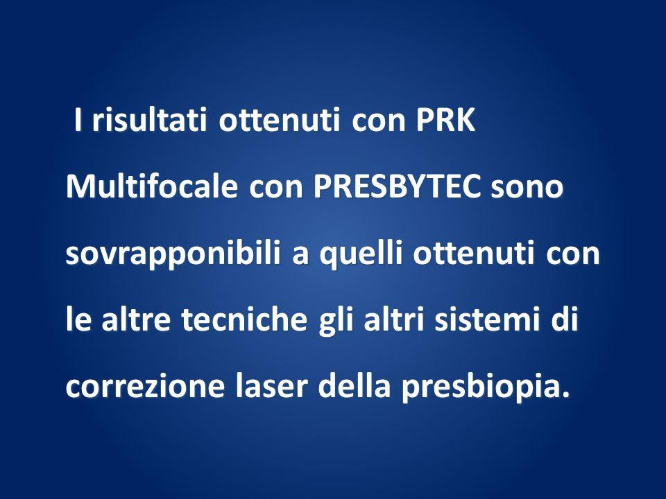 I risultati ottenuti con PRK Multifocale con PRESBYTEC sono sovrapponibili a quelli ottenuti con le altre tecniche gli altri sistemi di correzione las