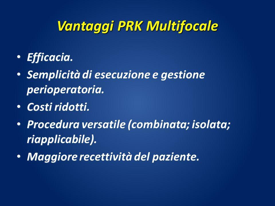 Vantaggi PRK Multifocale Efficacia. Efficacia. Semplicità di esecuzione e gestione perioperatoria. Semplicità di esecuzione e gestione perioperatoria.
