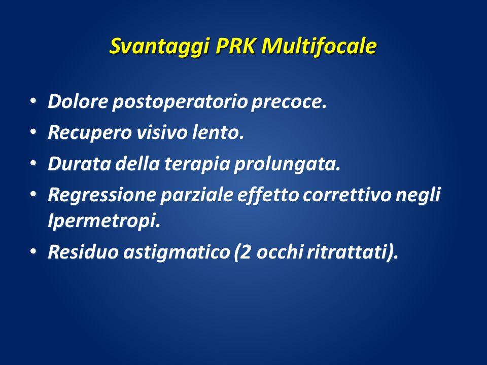 Svantaggi PRK Multifocale Dolore postoperatorio precoce. Dolore postoperatorio precoce. Recupero visivo lento. Recupero visivo lento. Durata della ter