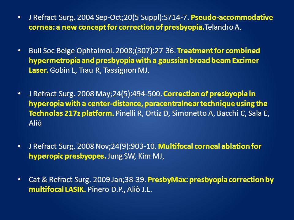 Addizione presbiopica 1.5D/3.0DAddizione presbiopica 1.5D/3.0D Valori K 44 Valori K 44 Pupillometria in mesopico basso 5 mm Pupillometria in mesopico basso 5 mm Trattamento bilaterale Trattamento bilaterale Aberrometria preoperatoria negativa Aberrometria preoperatoria negativa Forte motivazione alla correzione x vicino Forte motivazione alla correzione x vicino Criteri di inclusione