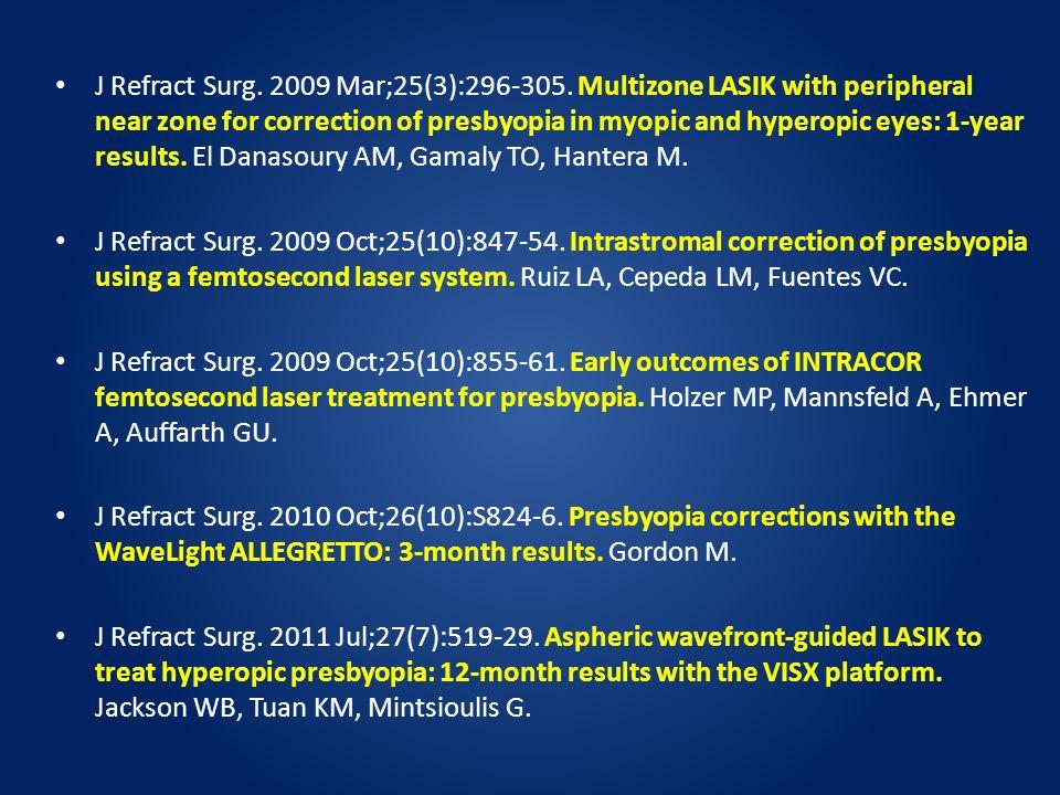 ProcedureFollow up (month) PatientsEyesRefractive Error TreatmentAge CUSTOMVUE Lasik123366Hp+PrBilateral.