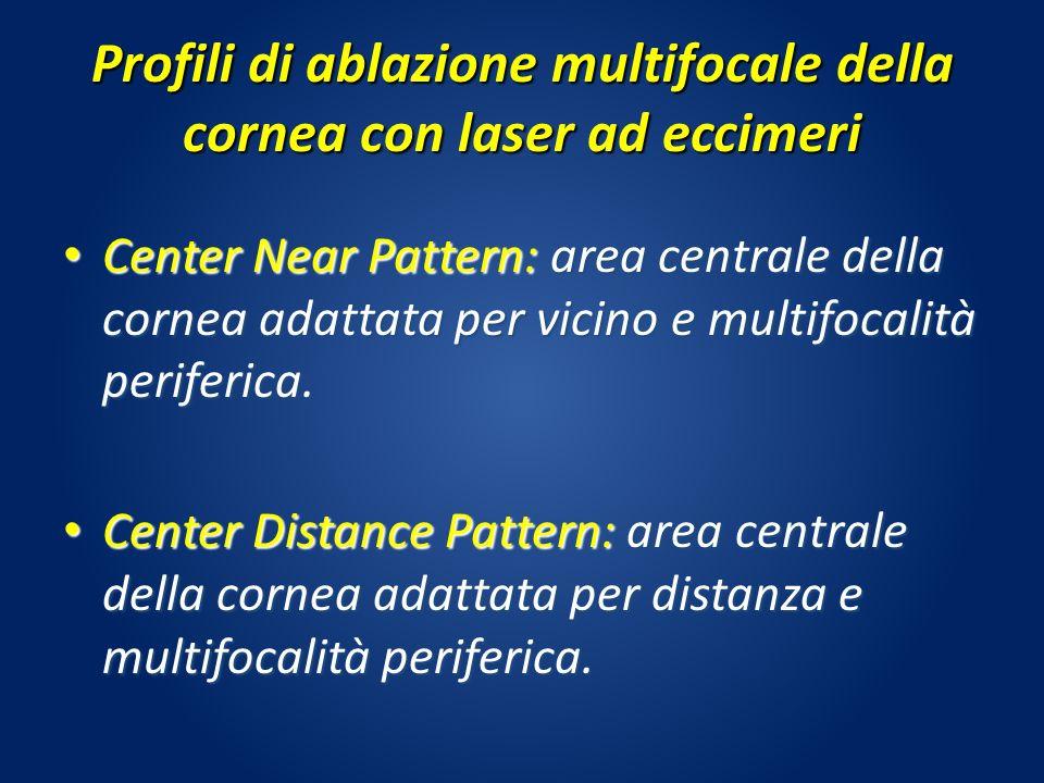 Profili di ablazione multifocale della cornea con laser ad eccimeri Center Near Pattern: area centrale della cornea adattata per vicino e multifocalit