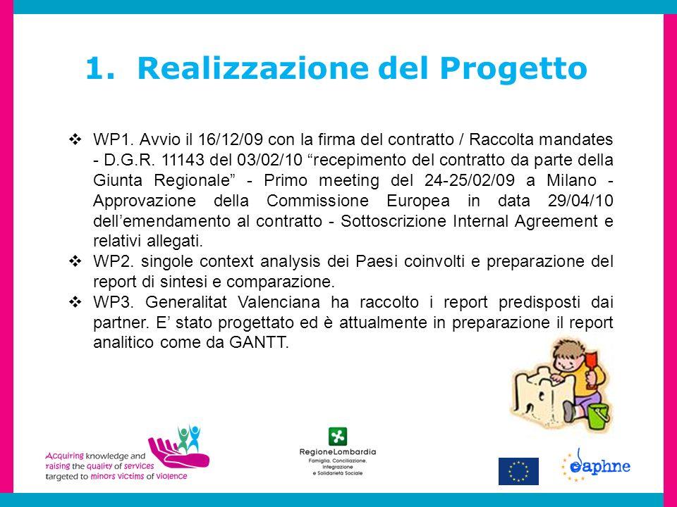 1. Realizzazione del Progetto WP1.