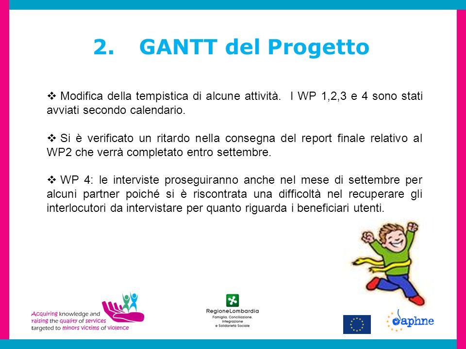 2.GANTT del Progetto Modifica della tempistica di alcune attività.