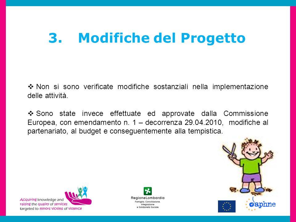 3.Modifiche del Progetto Non si sono verificate modifiche sostanziali nella implementazione delle attività.