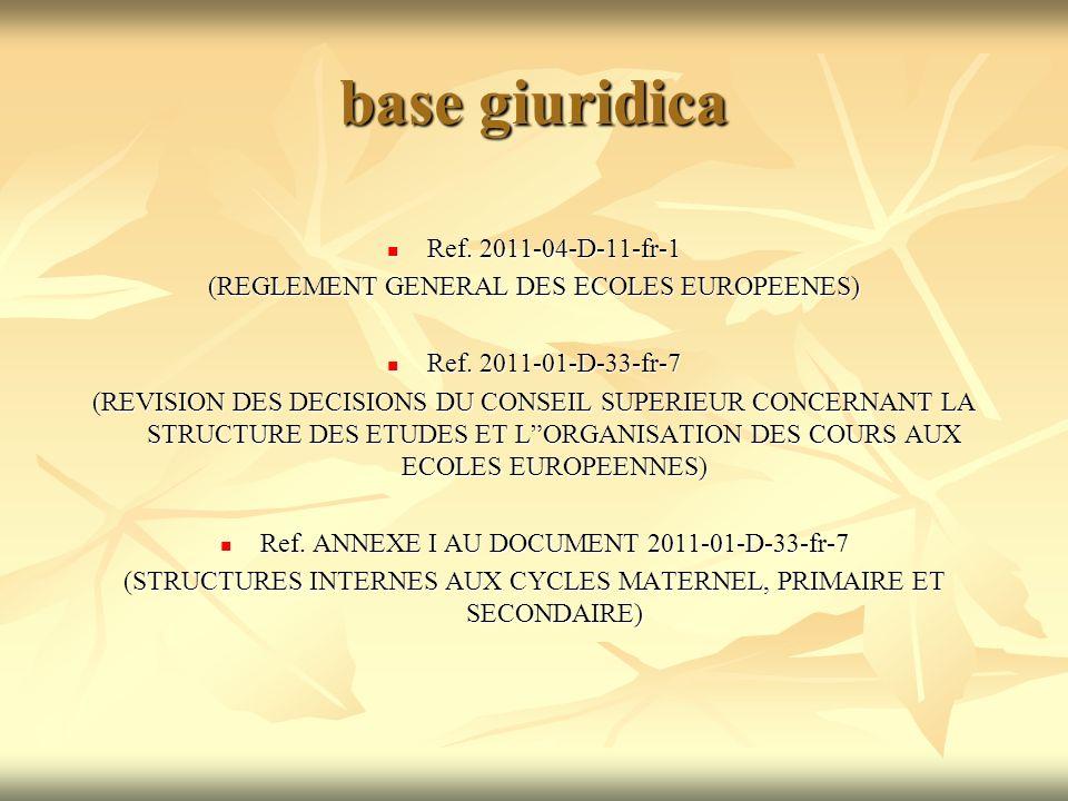 base giuridica Ref. 2011-04-D-11-fr-1 Ref. 2011-04-D-11-fr-1 (REGLEMENT GENERAL DES ECOLES EUROPEENES) Ref. 2011-01-D-33-fr-7 Ref. 2011-01-D-33-fr-7 (