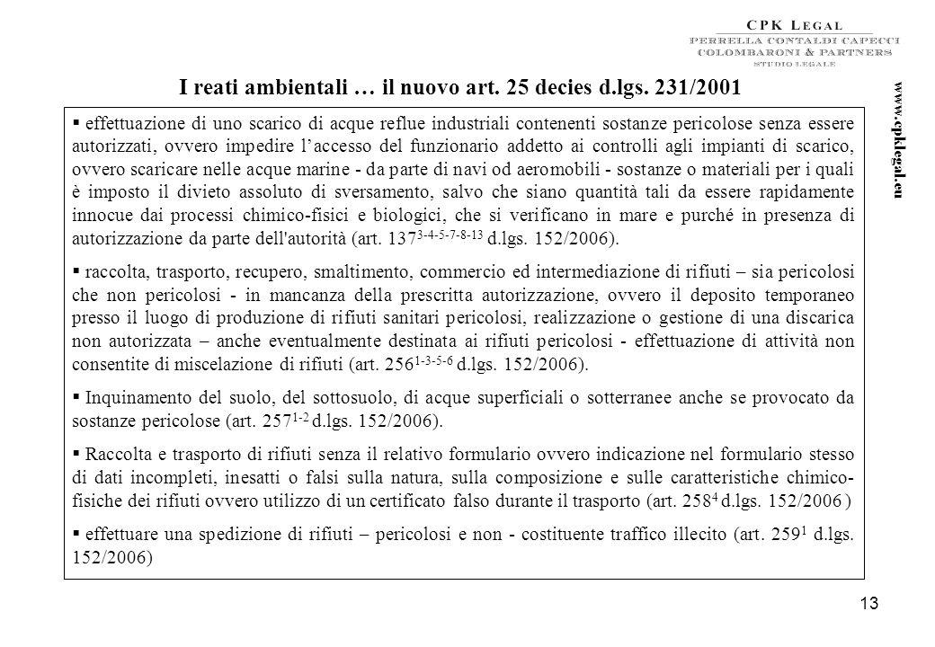 12 www.cpklegal.eu Uccisione distruzione cattura prelievo o possesso di esemplari di specie animali o vegetali selvatiche protette (art. 727 bis cp) D