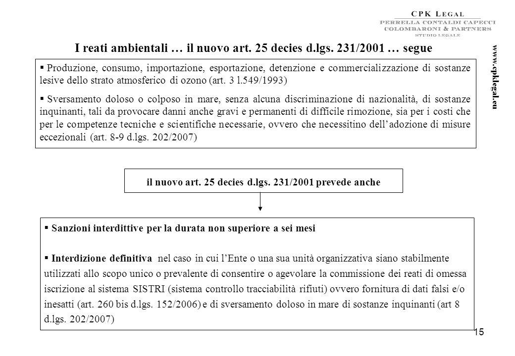 14 I reati ambientali … il nuovo art. 25 decies d.lgs. 231/2001 … segue cessione, trasporto,esportazione, importazione, gestione abusiva di ingenti qu