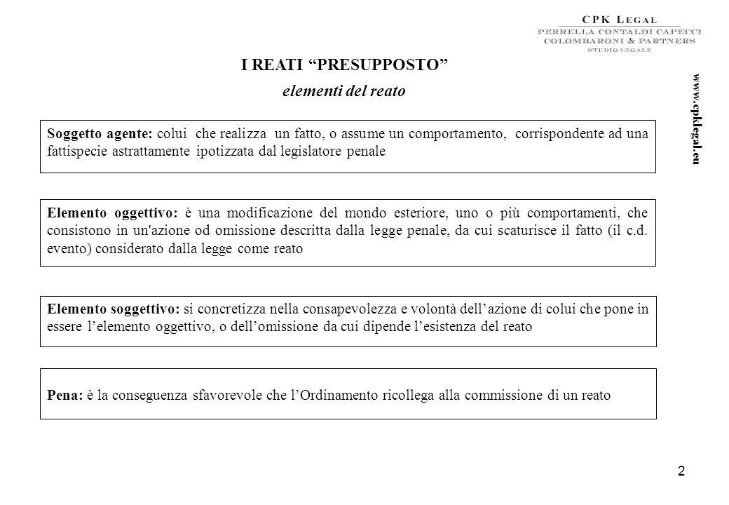 1 D.lgs. n. 231/01 Codice etico-comportamentale O.d.V Sistema audit / reporting Protocolli etici - comportamentaliSistema di comunicazione Sisitema di
