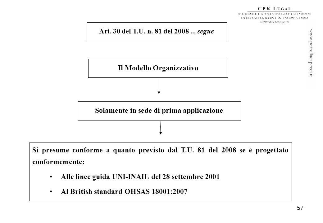 56 1.Un sistema di registrazione delle attività previste alla slide precedente 2.Unarticolazione di funzioni realizzate in modo tale che vengano assic