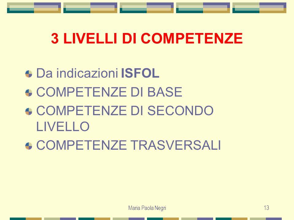 Maria Paola Negri13 3 LIVELLI DI COMPETENZE Da indicazioni ISFOL COMPETENZE DI BASE COMPETENZE DI SECONDO LIVELLO COMPETENZE TRASVERSALI