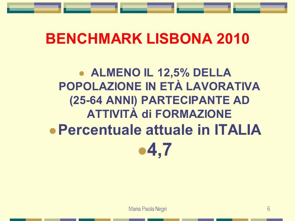 Maria Paola Negri6 BENCHMARK LISBONA 2010 ALMENO IL 12,5% DELLA POPOLAZIONE IN ETÀ LAVORATIVA (25-64 ANNI) PARTECIPANTE AD ATTIVITÀ di FORMAZIONE Perc