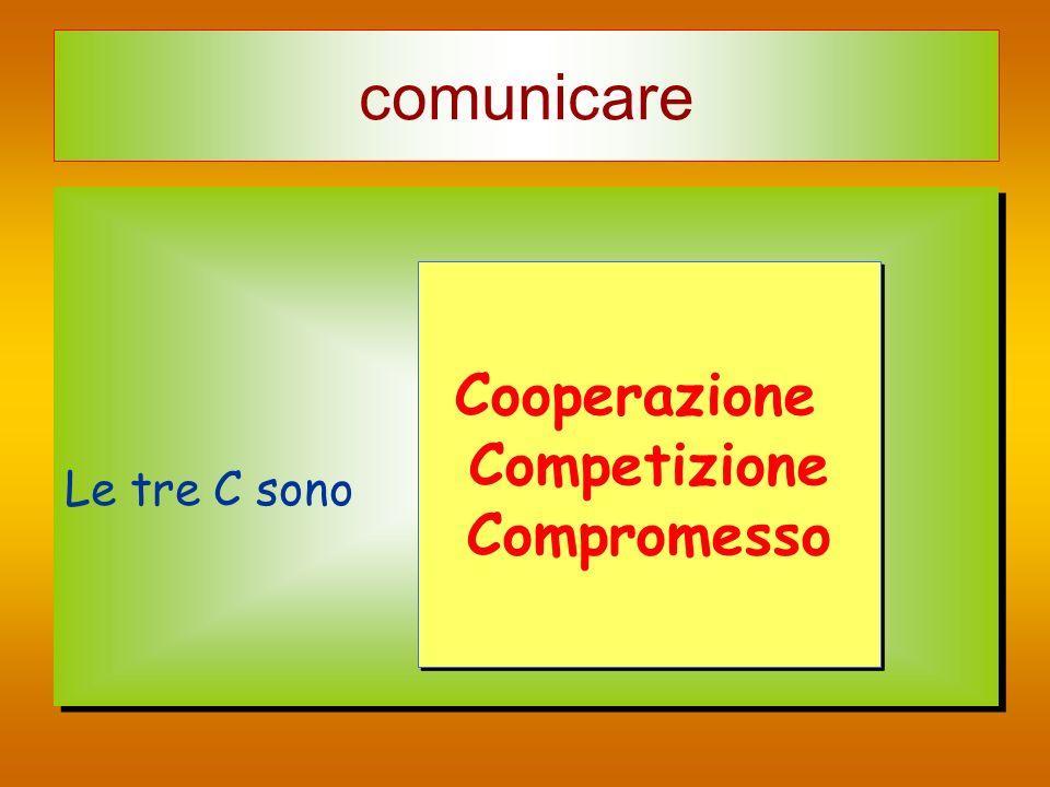 comunicare Le tre C sono Cooperazione Competizione Compromesso Cooperazione Competizione Compromesso