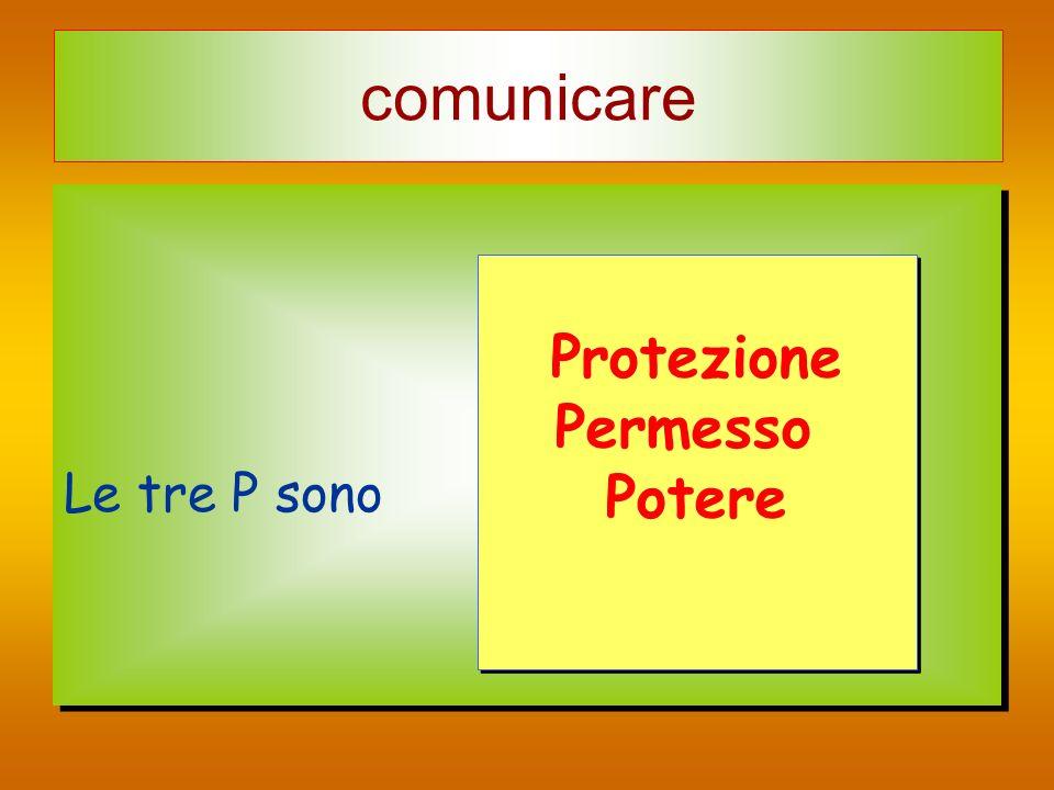 comunicare Le tre P sono Protezione Permesso Potere Protezione Permesso Potere