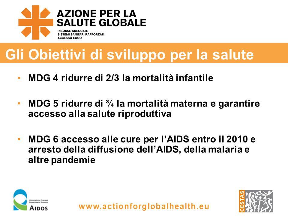 www.actionforglobalhealth.eu Gli Obiettivi di sviluppo per la salute MDG 4 ridurre di 2/3 la mortalità infantile MDG 5 ridurre di ¾ la mortalità materna e garantire accesso alla salute riproduttiva MDG 6 accesso alle cure per lAIDS entro il 2010 e arresto della diffusione dellAIDS, della malaria e altre pandemie
