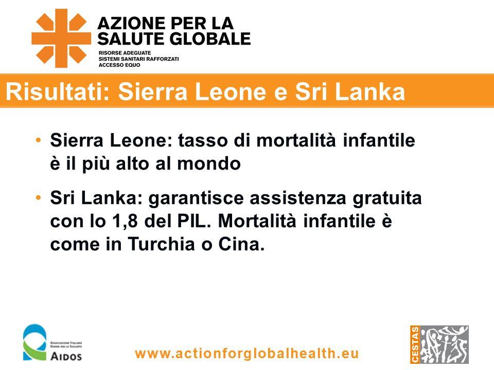 www.actionforglobalhealth.eu Risultati: Sierra Leone e Sri Lanka Sierra Leone: tasso di mortalità infantile è il più alto al mondo Sri Lanka: garantisce assistenza gratuita con lo 1,8 del PIL.