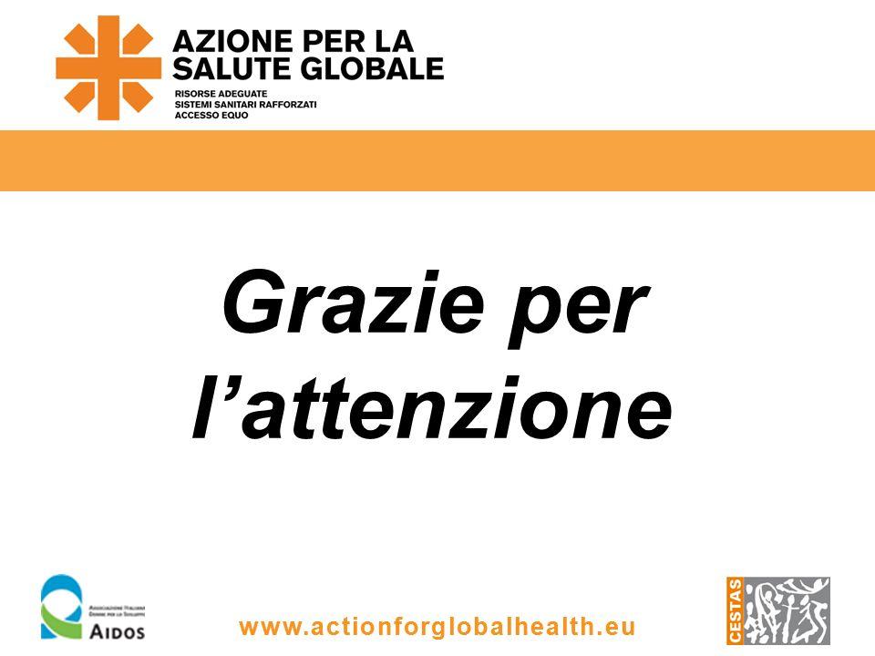 www.actionforglobalhealth.eu Grazie per lattenzione