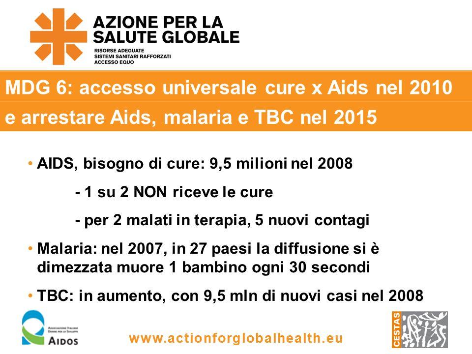 www.actionforglobalhealth.eu MDG 6: accesso universale cure x Aids nel 2010 AIDS, bisogno di cure: 9,5 milioni nel 2008 - 1 su 2 NON riceve le cure - per 2 malati in terapia, 5 nuovi contagi Malaria: nel 2007, in 27 paesi la diffusione si è dimezzata muore 1 bambino ogni 30 secondi TBC: in aumento, con 9,5 mln di nuovi casi nel 2008 e arrestare Aids, malaria e TBC nel 2015