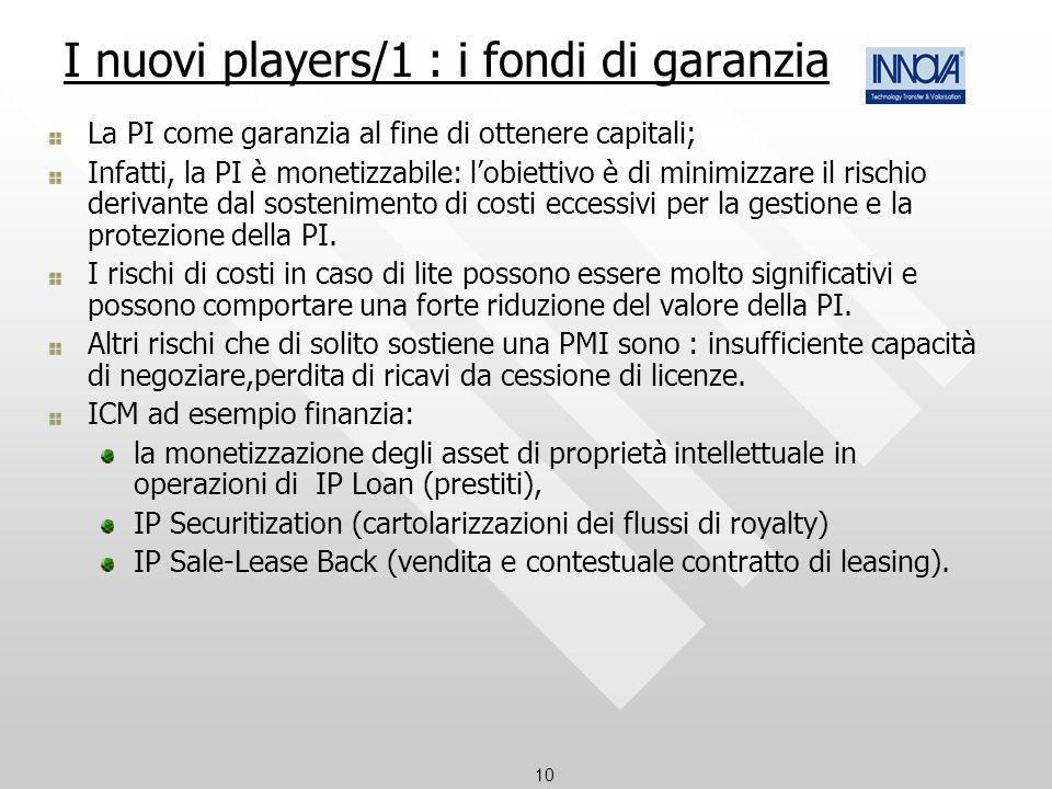 10 I nuovi players/1 : i fondi di garanzia La PI come garanzia al fine di ottenere capitali; Infatti, la PI è monetizzabile: lobiettivo è di minimizza