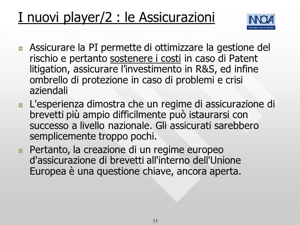 11 I nuovi player/2 : le Assicurazioni Assicurare la PI permette di ottimizzare la gestione del rischio e pertanto sostenere i costi in caso di Patent