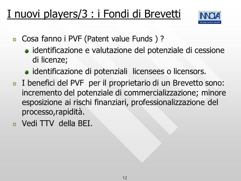12 I nuovi players/3 : i Fondi di Brevetti Cosa fanno i PVF ( Patent value Funds ) ? identificazione e valutazione del potenziale di cessione di licen