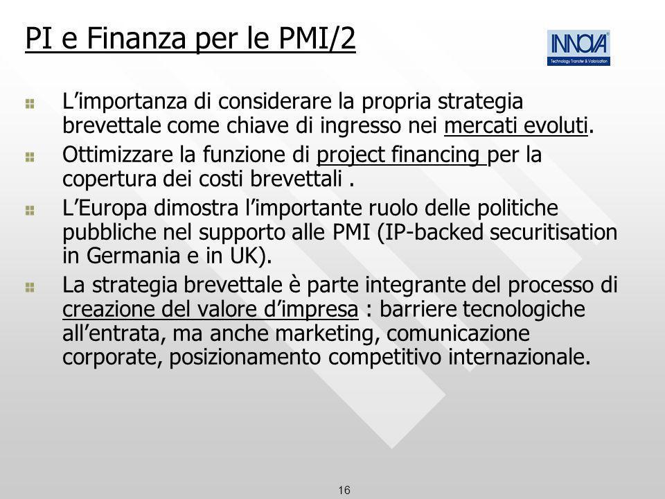16 PI e Finanza per le PMI/2 Limportanza di considerare la propria strategia brevettale come chiave di ingresso nei mercati evoluti. Ottimizzare la fu