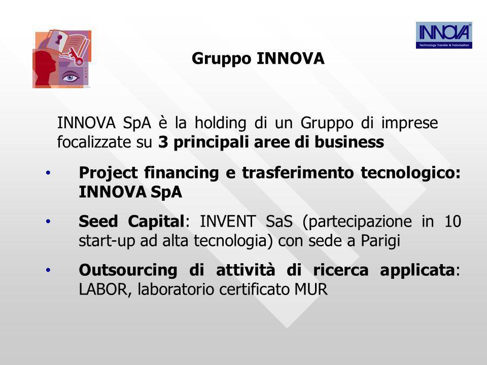 Gruppo INNOVA INNOVA SpA è la holding di un Gruppo di imprese focalizzate su 3 principali aree di business Project financing e trasferimento tecnologi