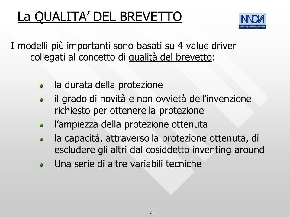 4 La QUALITA DEL BREVETTO I modelli più importanti sono basati su 4 value driver collegati al concetto di qualità del brevetto: la durata della protez