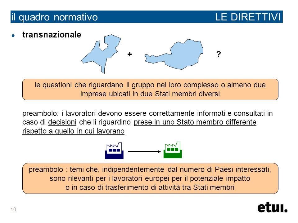 10 il quadro normativo LE DIRETTIVI transnazionale + ? preambolo: i lavoratori devono essere correttamente informati e consultati in caso di decisioni